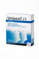 Unipexil 2 Pour Cent,solution Pour Application Cutanée à Clamart